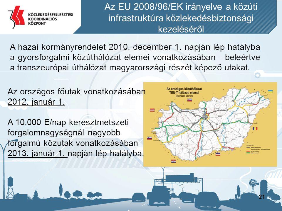 21 A hazai kormányrendelet 2010. december 1. napján lép hatályba a gyorsforgalmi közúthálózat elemei vonatkozásában - beleértve a transzeurópai útháló