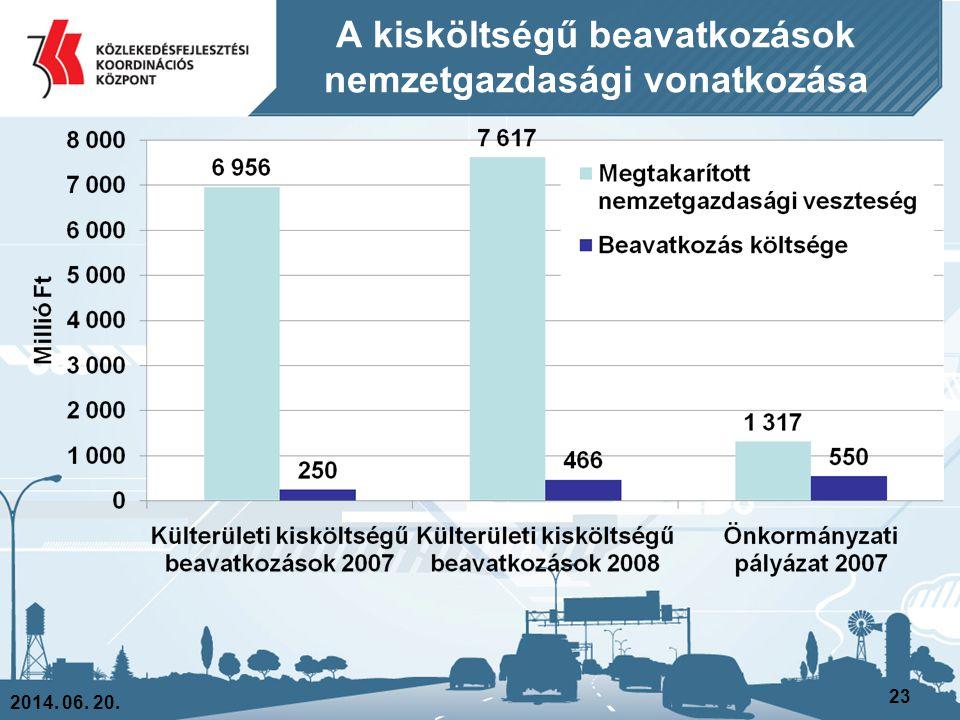 A kisköltségű beavatkozások nemzetgazdasági vonatkozása 2014. 06. 20. 23