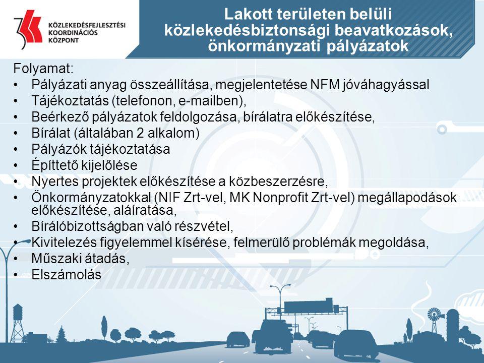 Lakott területen belüli közlekedésbiztonsági beavatkozások, önkormányzati pályázatok Folyamat: •Pályázati anyag összeállítása, megjelentetése NFM jóvá