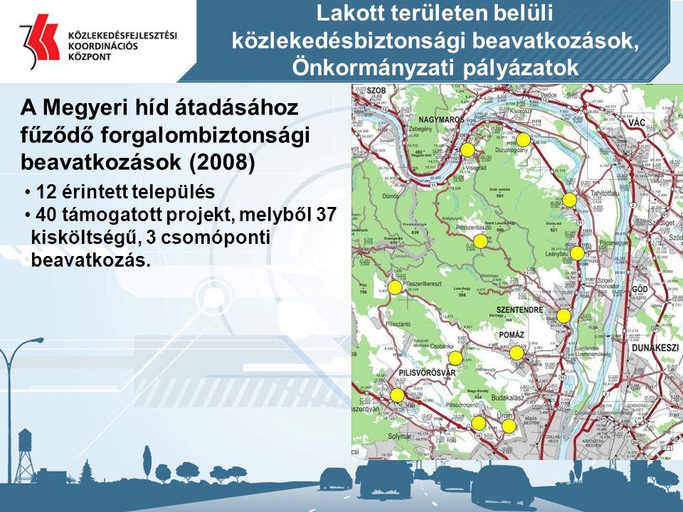 Lakott területen belüli közlekedésbiztonsági beavatkozások, Önkormányzati pályázatok • 12 érintett település • 40 támogatott projekt, melyből 37 kiskö