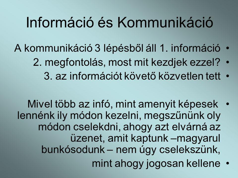 Információ és Kommunikáció •A kommunikáció 3 lépésből áll 1.
