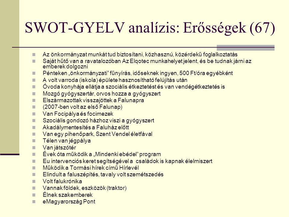 SWOT-GYELV analízis: Erősségek (67)  Az önkormányzat munkát tud biztosítani, közhasznú, közérdekű foglalkoztatás  Saját hűtő van a ravatalozóban Az