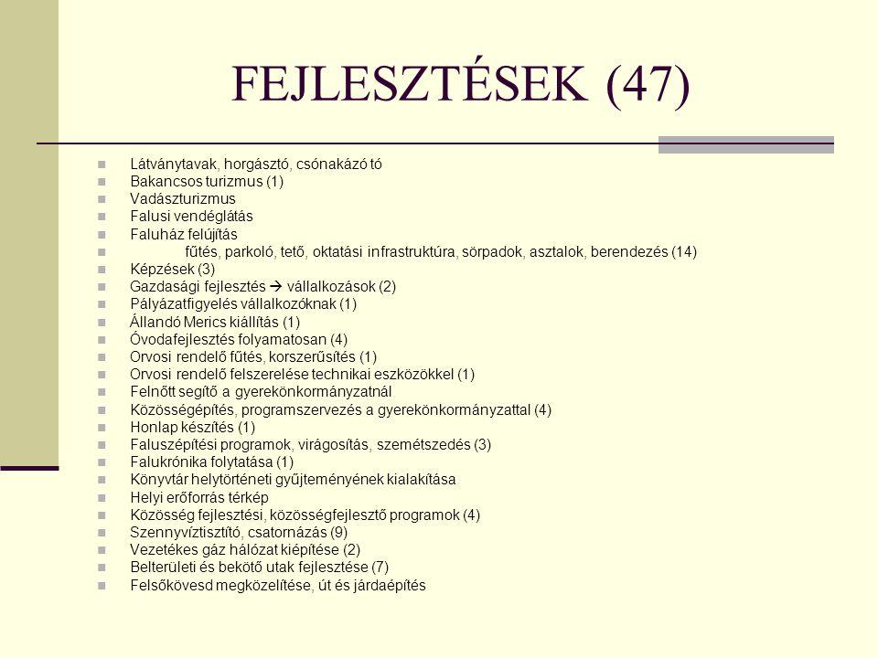 FEJLESZTÉSEK (47)  Látványtavak, horgásztó, csónakázó tó  Bakancsos turizmus (1)  Vadászturizmus  Falusi vendéglátás  Faluház felújítás  fűtés,