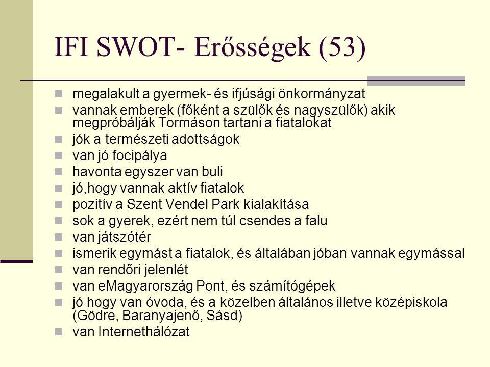 IFI SWOT- Erősségek (53)  megalakult a gyermek- és ifjúsági önkormányzat  vannak emberek (főként a szülők és nagyszülők) akik megpróbálják Tormáson
