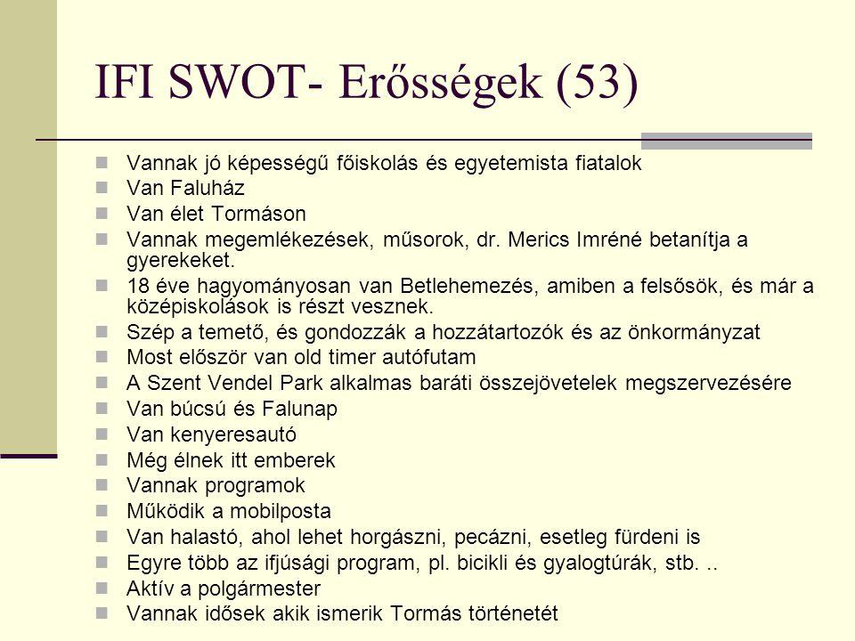 IFI SWOT- Erősségek (53)  Vannak jó képességű főiskolás és egyetemista fiatalok  Van Faluház  Van élet Tormáson  Vannak megemlékezések, műsorok, d