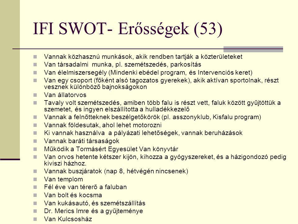 IFI SWOT- Erősségek (53)  Vannak közhasznú munkások, akik rendben tartják a közterületeket  Van társadalmi munka, pl. szemétszedés, parkosítás  Van