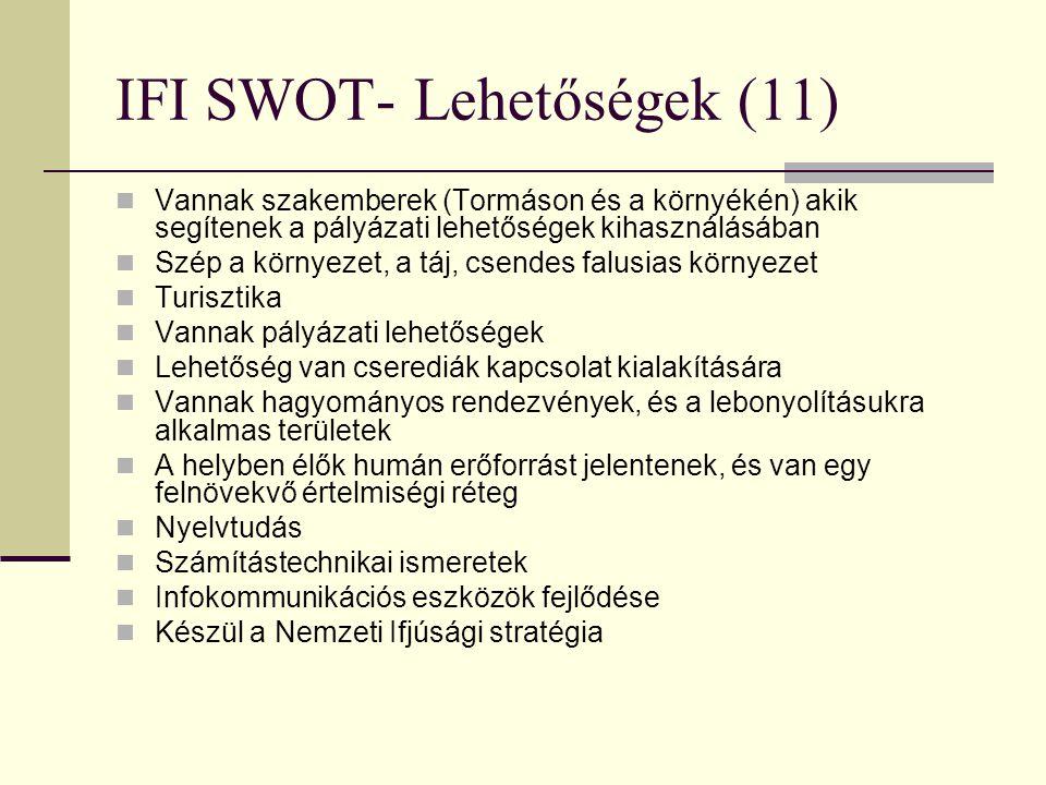 IFI SWOT- Lehetőségek (11)  Vannak szakemberek (Tormáson és a környékén) akik segítenek a pályázati lehetőségek kihasználásában  Szép a környezet, a