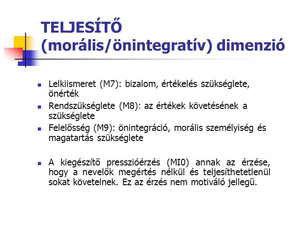 TELJESÍTŐ (morális/önintegratív) dimenzió  Lelkiismeret (M7): bizalom, értékelés szükséglete, önérték  Rendszükséglete (M8): az értékek követésének