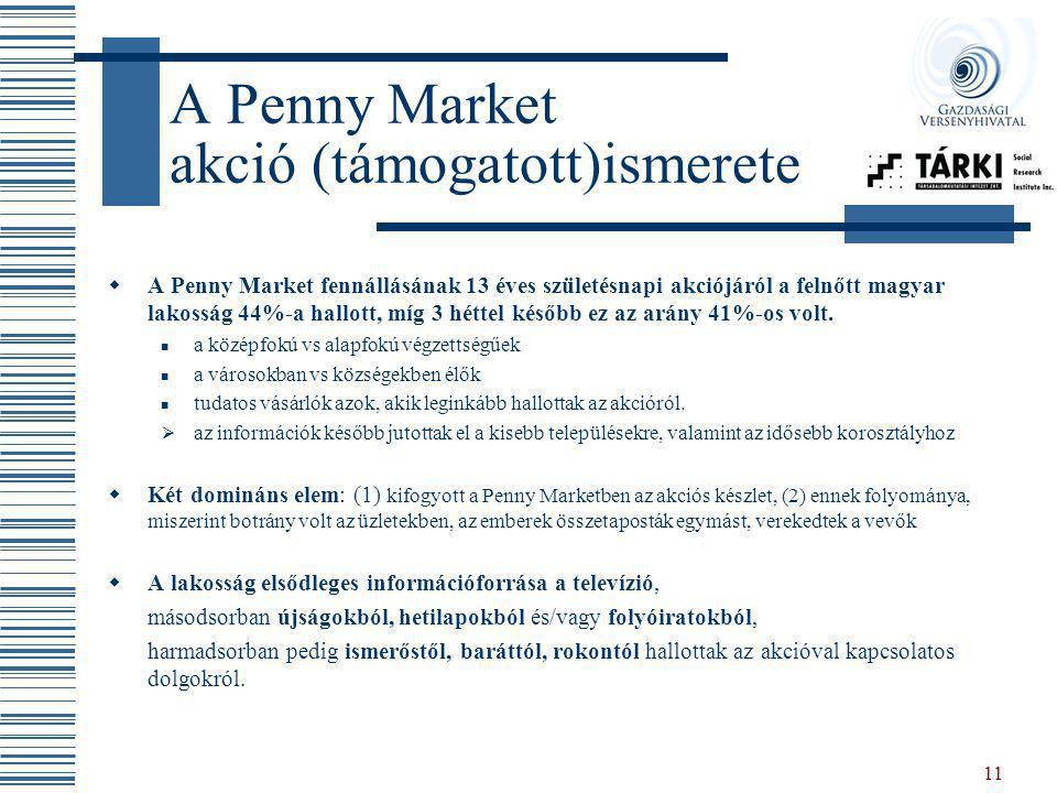 11 A Penny Market akció (támogatott)ismerete  A Penny Market fennállásának 13 éves születésnapi akciójáról a felnőtt magyar lakosság 44%-a hallott, m
