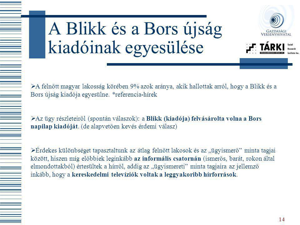 14 A Blikk és a Bors újság kiadóinak egyesülése  A felnőtt magyar lakosság körében 9% azok aránya, akik hallottak arról, hogy a Blikk és a Bors újság