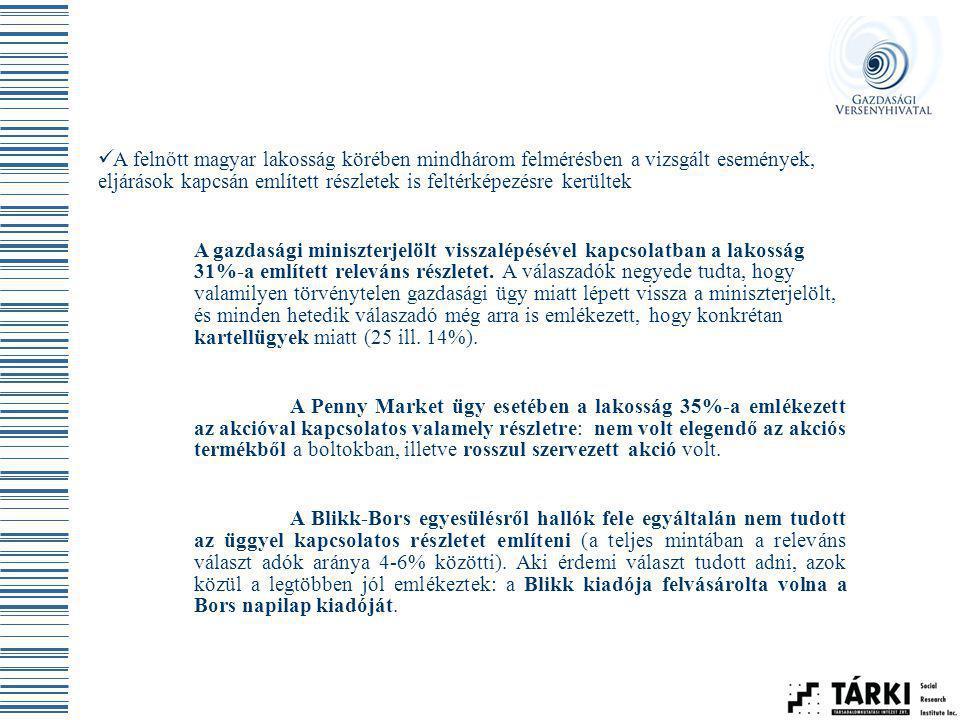 21  A felnőtt magyar lakosság körében mindhárom felmérésben a vizsgált események, eljárások kapcsán említett részletek is feltérképezésre kerültek A