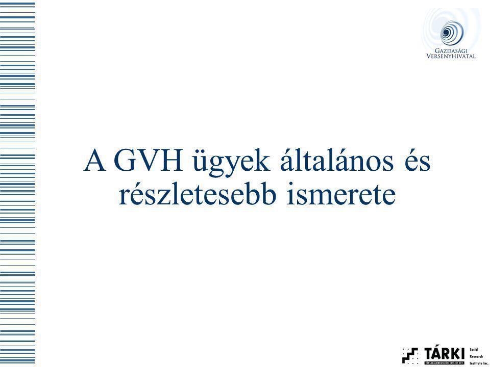 9 A GVH ügyek általános és részletesebb ismerete