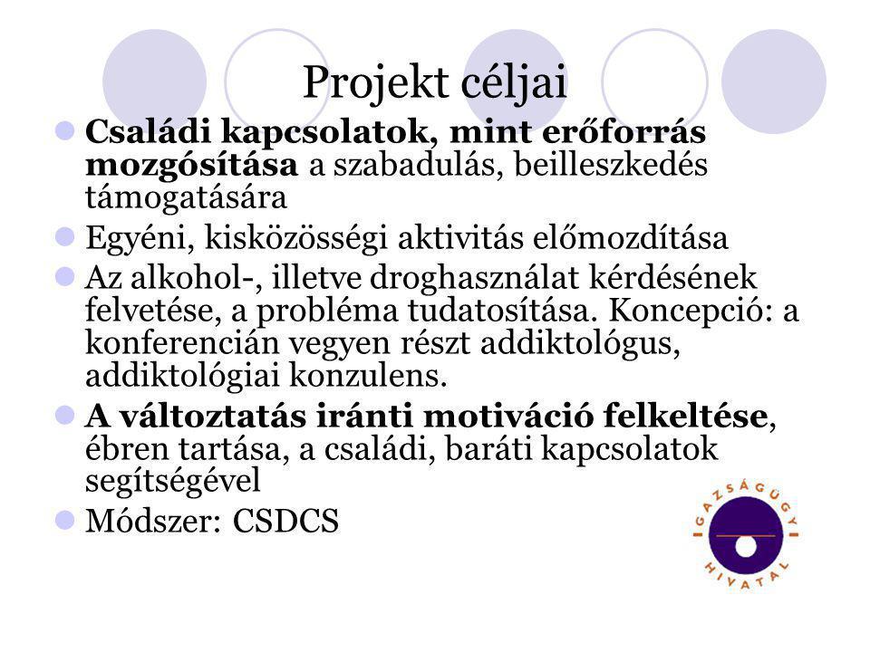 Projekt céljai  Családi kapcsolatok, mint erőforrás mozgósítása a szabadulás, beilleszkedés támogatására  Egyéni, kisközösségi aktivitás előmozdítás