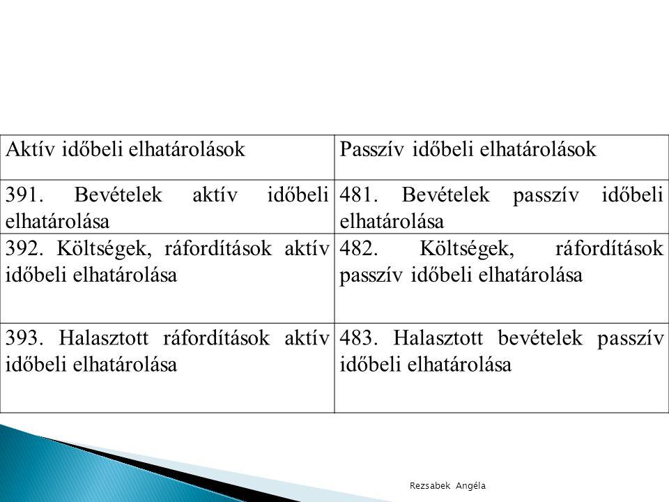Aktív időbeli elhatárolásokPasszív időbeli elhatárolások 391.