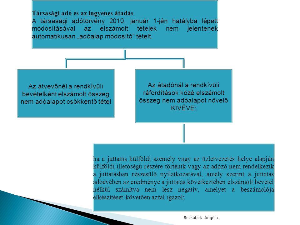 Társasági adó és az ingyenes átadás A társasági adótörvény 2010.