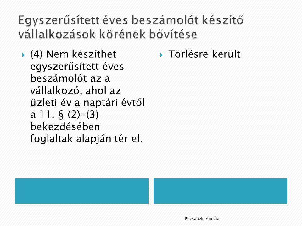 1.Az előzetesen felszámított adó arányos megosztásának 123.