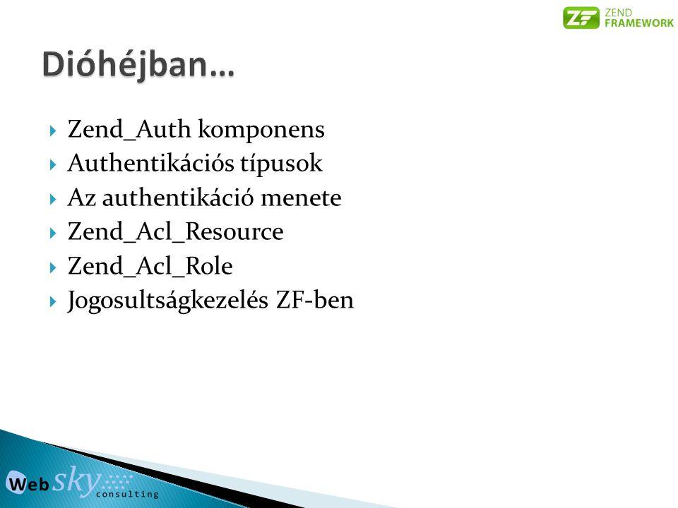 Zend_Auth komponens  Authentikációs típusok  Az authentikáció menete  Zend_Acl_Resource  Zend_Acl_Role  Jogosultságkezelés ZF-ben