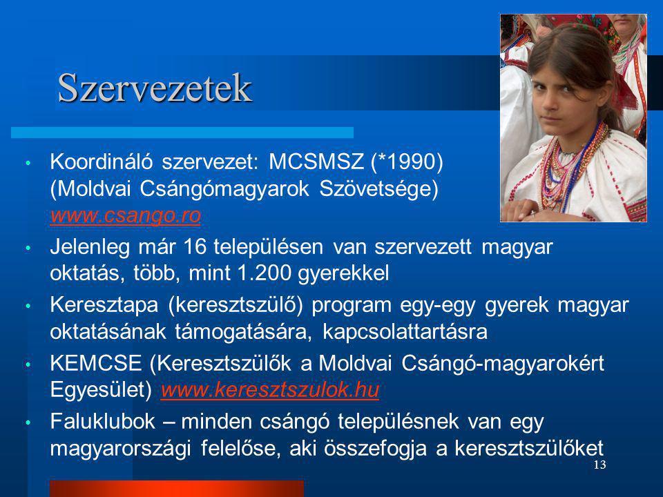 13 Szervezetek • Koordináló szervezet: MCSMSZ (*1990) (Moldvai Csángómagyarok Szövetsége) www.csango.ro www.csango.ro • Jelenleg már 16 településen va