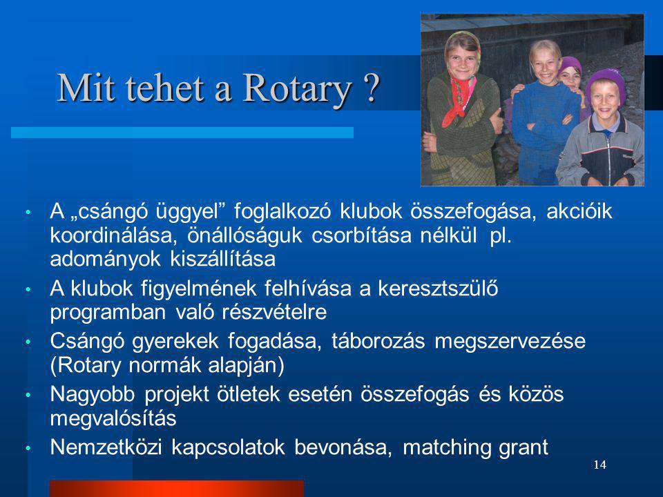 """14 Mit tehet a Rotary ? • A """"csángó üggyel"""" foglalkozó klubok összefogása, akcióik koordinálása, önállóságuk csorbítása nélkül pl. adományok kiszállít"""