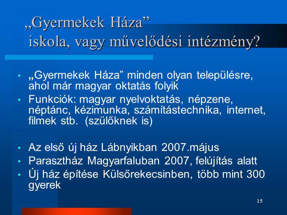 """15 """"Gyermekek Háza"""" iskola, vagy művelődési intézmény? • """"Gyermekek Háza"""" minden olyan településre, ahol már magyar oktatás folyik • Funkciók: magyar"""