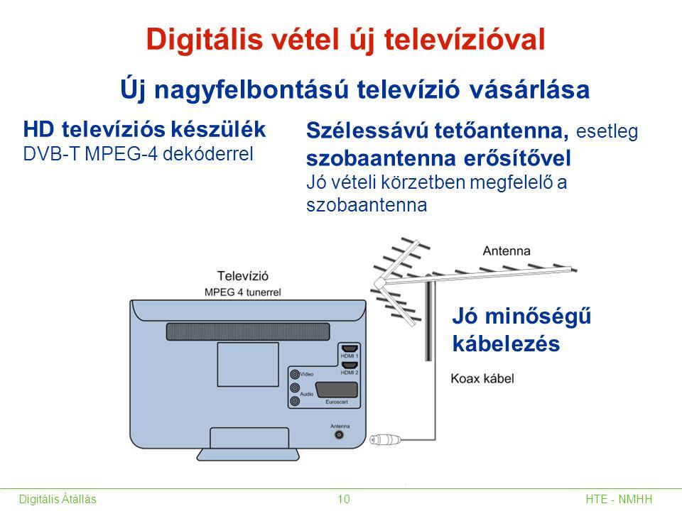Digitális vétel új televízióval HD televíziós készülék DVB-T MPEG-4 dekóderrel Szélessávú tetőantenna, esetleg szobaantenna erősítővel Jó vételi körze