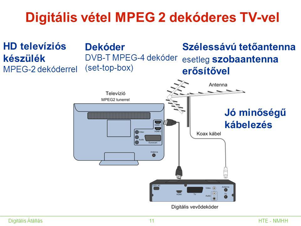 Digitális vétel MPEG 2 dekóderes TV-vel HD televíziós készülék MPEG-2 dekóderrel Szélessávú tetőantenna esetleg szobaantenna erősítővel Dekóder DVB-T