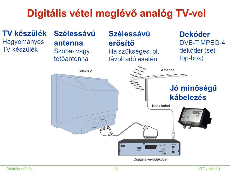 Digitális vétel meglévő analóg TV-vel Szélessávú antenna Szoba- vagy tetőantenna TV készülék Hagyományos TV készülék Szélessávú erősítő Ha szükséges,