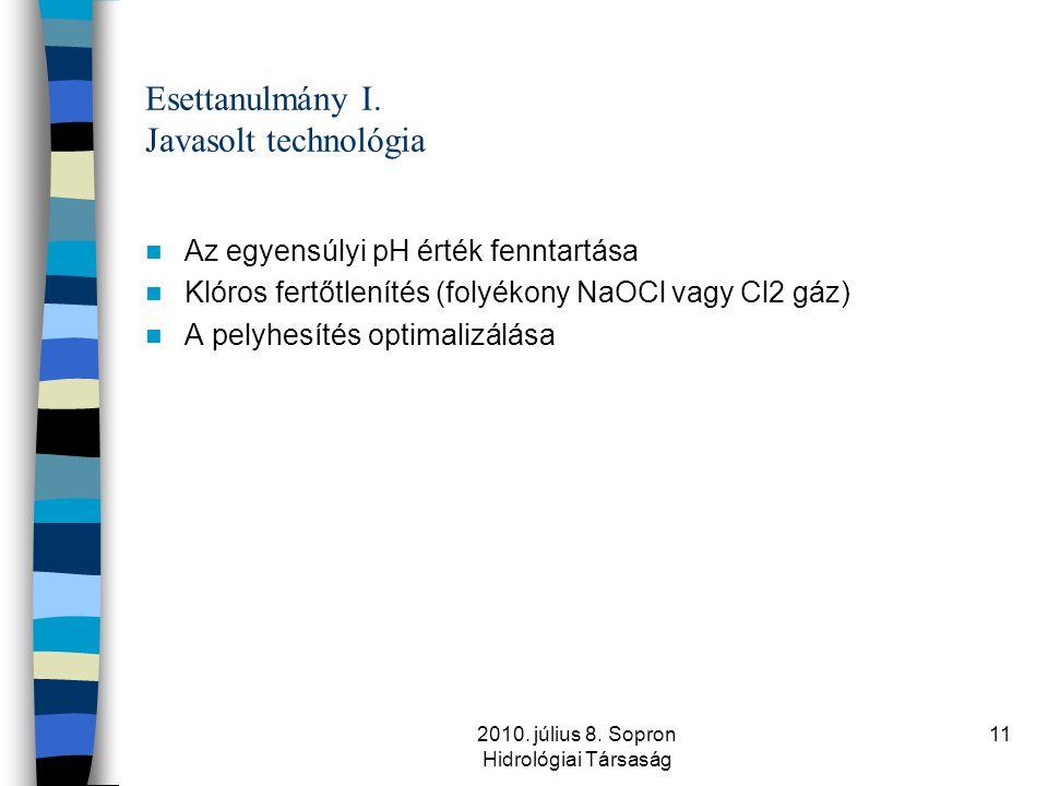2010. július 8. Sopron Hidrológiai Társaság 11 Esettanulmány I. Javasolt technológia  Az egyensúlyi pH érték fenntartása  Klóros fertőtlenítés (foly