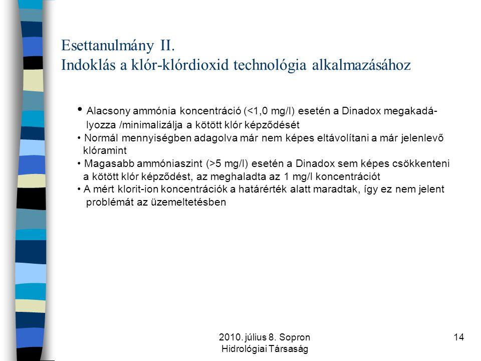 2010. július 8. Sopron Hidrológiai Társaság 14 Esettanulmány II. Indoklás a klór-klórdioxid technológia alkalmazásához • Alacsony ammónia koncentráció