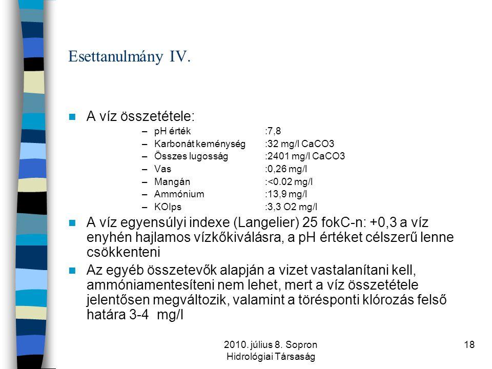 2010. július 8. Sopron Hidrológiai Társaság 18 Esettanulmány IV.  A víz összetétele: –pH érték:7,8 –Karbonát keménység:32 mg/l CaCO3 –Összes lugosság