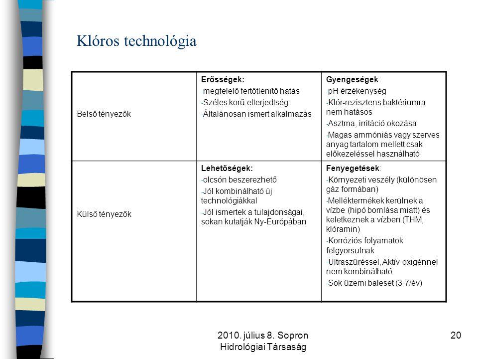 2010. július 8. Sopron Hidrológiai Társaság 20 Klóros technológia Belső tényezők Erősségek: - megfelelő fertőtlenítő hatás - Széles körű elterjedtség