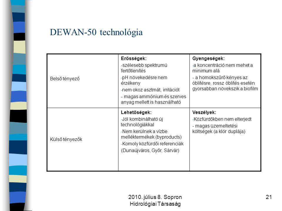 2010. július 8. Sopron Hidrológiai Társaság 21 DEWAN-50 technológia Belső tényező Erősségek: -szélesebb spektrumú fertőtlenítés - pH növekedésre nem é