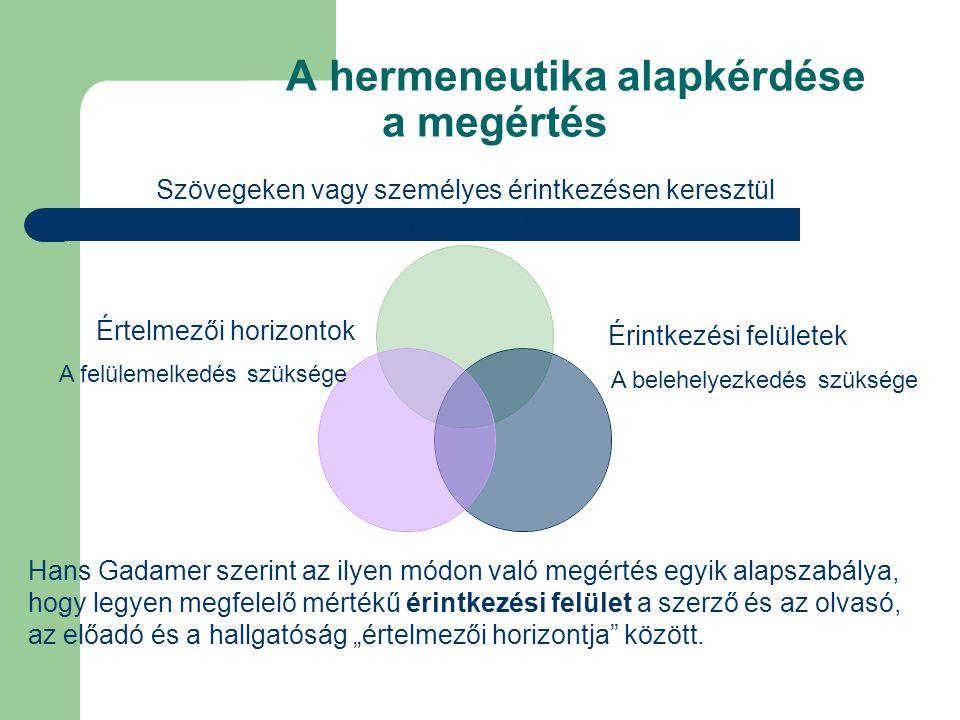 A hermeneutika alapkérdése a megértés Szövegeken vagy személyes érintkezésen keresztül eltérő világok találkoznak Hans Gadamer szerint az ilyen módon