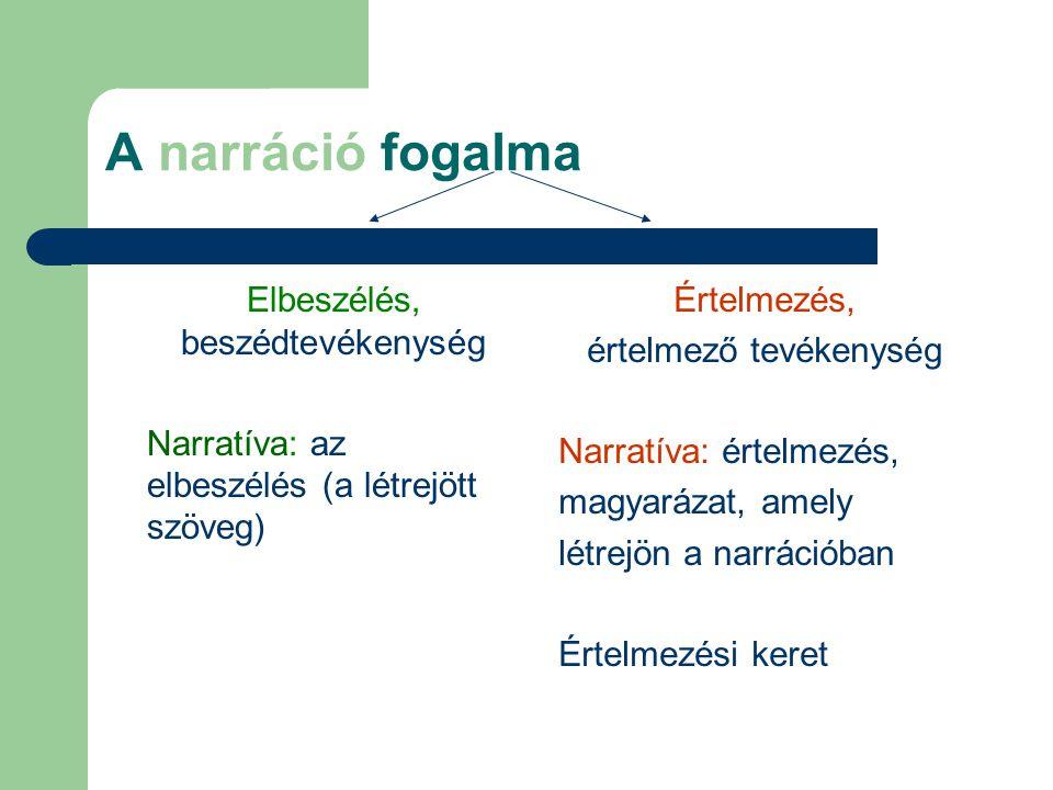 A narráció fogalma Elbeszélés, beszédtevékenység Narratíva: az elbeszélés (a létrejött szöveg) Értelmezés, értelmező tevékenység Narratíva: értelmezés