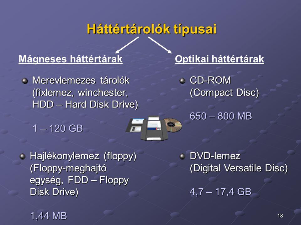 18 Háttértárolók típusai Merevlemezes tárolók (fixlemez, winchester, HDD – Hard Disk Drive) 1 – 120 GB Mágneses háttértárakOptikai háttértárak Hajléko