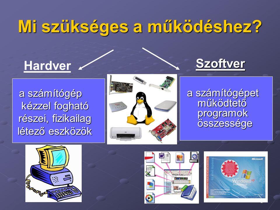 2 Mi szükséges a működéshez? Hardver Szoftver a számítógép kézzel fogható részei, fizikailag létező eszközök a számítógépet működtető programok összes