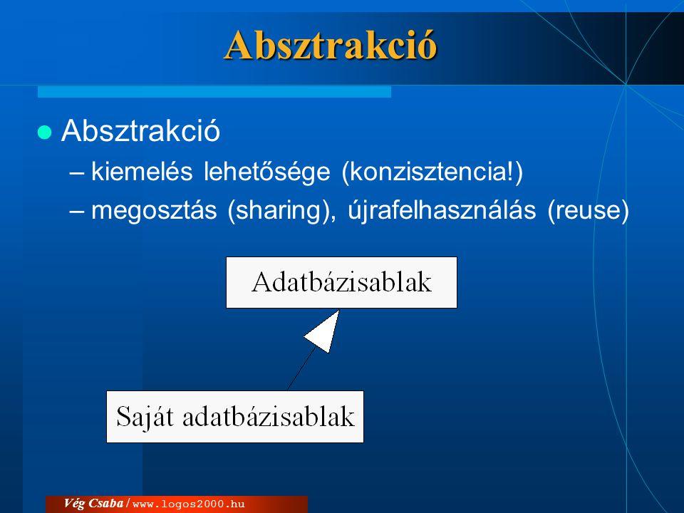 Vég Csaba / www.logos2000.huAbsztrakció  Absztrakció –kiemelés lehetősége (konzisztencia!) –megosztás (sharing), újrafelhasználás (reuse)