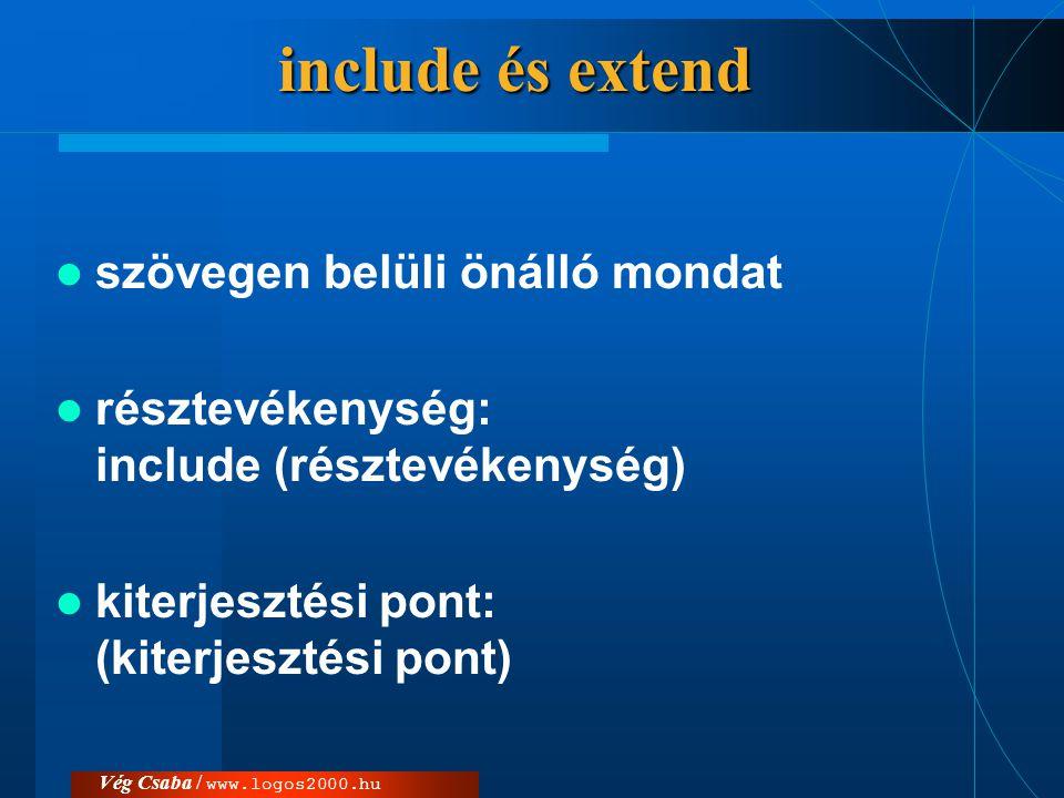 Vég Csaba / www.logos2000.hu include és extend  szövegen belüli önálló mondat  résztevékenység: include (résztevékenység)  kiterjesztési pont: (kit