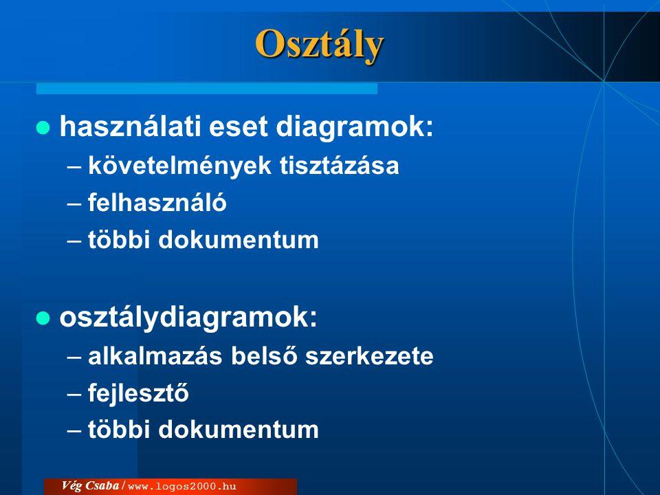 Vég Csaba / www.logos2000.huOsztály  használati eset diagramok: –követelmények tisztázása –felhasználó –többi dokumentum  osztálydiagramok: –alkalma