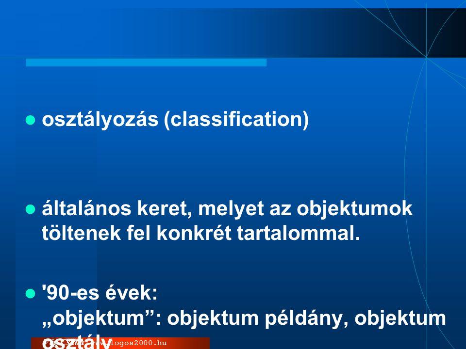 """Vég Csaba / www.logos2000.hu  osztályozás (classification)  általános keret, melyet az objektumok töltenek fel konkrét tartalommal.  '90-es évek: """""""