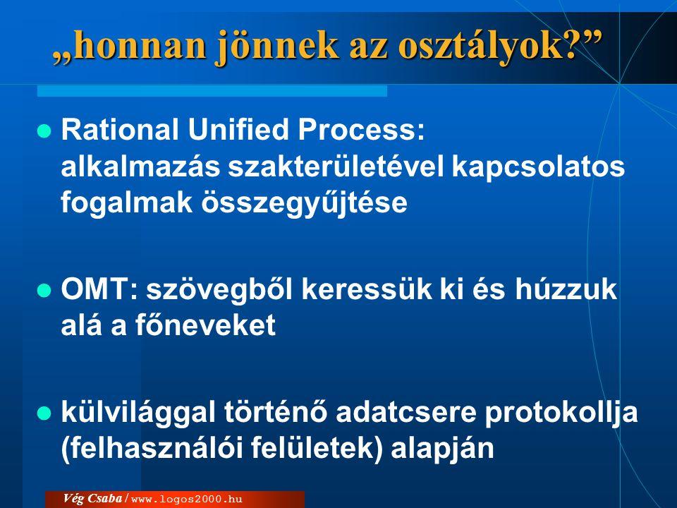 """Vég Csaba / www.logos2000.hu """"honnan jönnek az osztályok?""""  Rational Unified Process: alkalmazás szakterületével kapcsolatos fogalmak összegyűjtése """