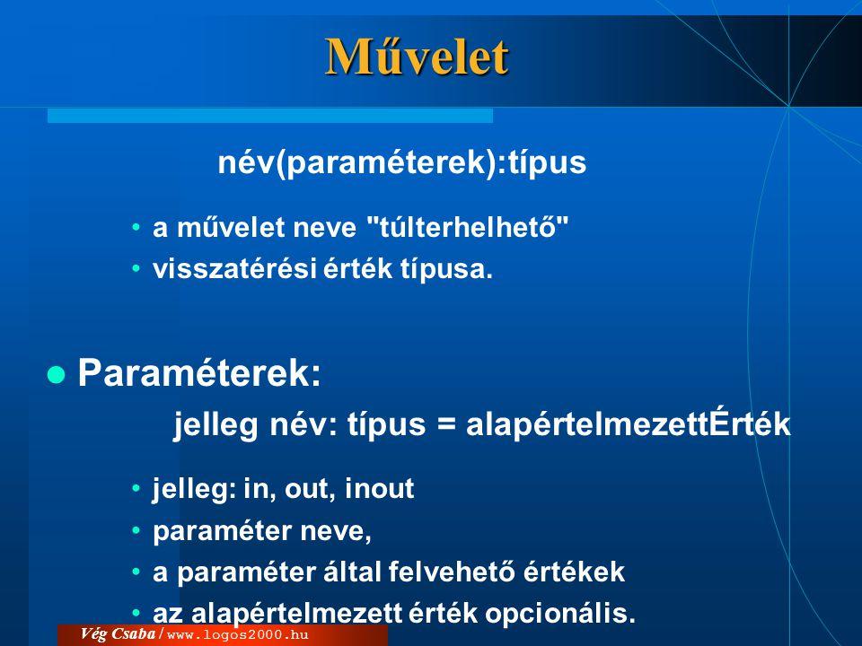 Művelet név(paraméterek):típus •a művelet neve