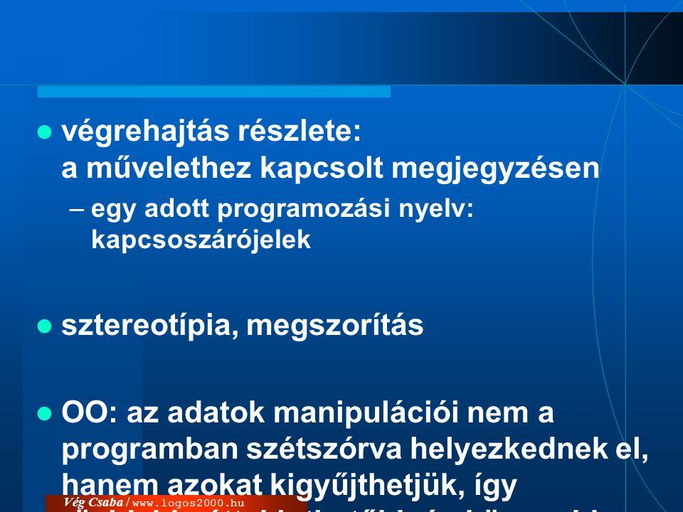 Vég Csaba / www.logos2000.hu  végrehajtás részlete: a művelethez kapcsolt megjegyzésen –egy adott programozási nyelv: kapcsoszárójelek  sztereotípia