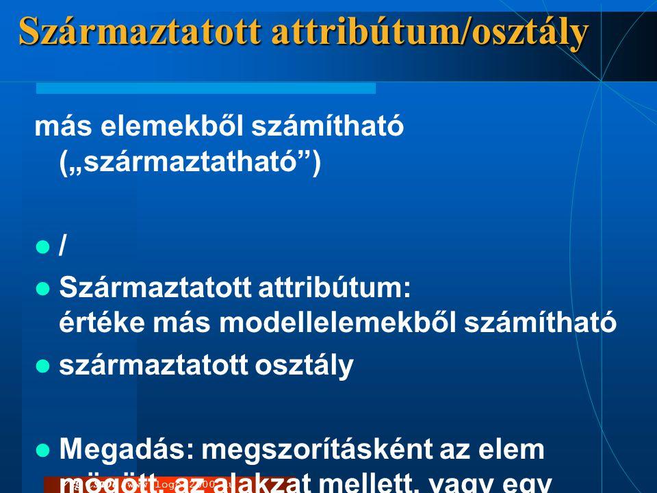 """Vég Csaba / www.logos2000.hu Származtatott attribútum/osztály más elemekből számítható (""""származtatható"""")  /  Származtatott attribútum: értéke más m"""