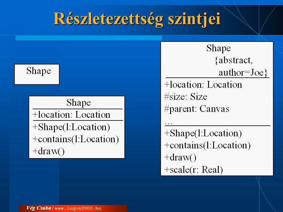 Vég Csaba / www.logos2000.hu Közös sztereotípia és megszorítás