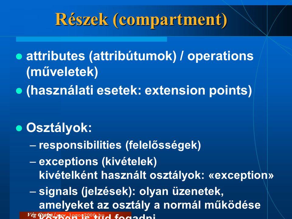 Vég Csaba / www.logos2000.hu Részek (compartment)  attributes (attribútumok) / operations (műveletek)  (használati esetek: extension points)  Osztá