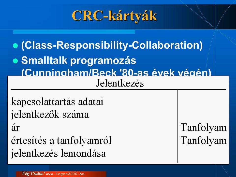 Vég Csaba / www.logos2000.huCRC-kártyák  (Class-Responsibility-Collaboration)  Smalltalk programozás (Cunningham/Beck '80-as évek végén)