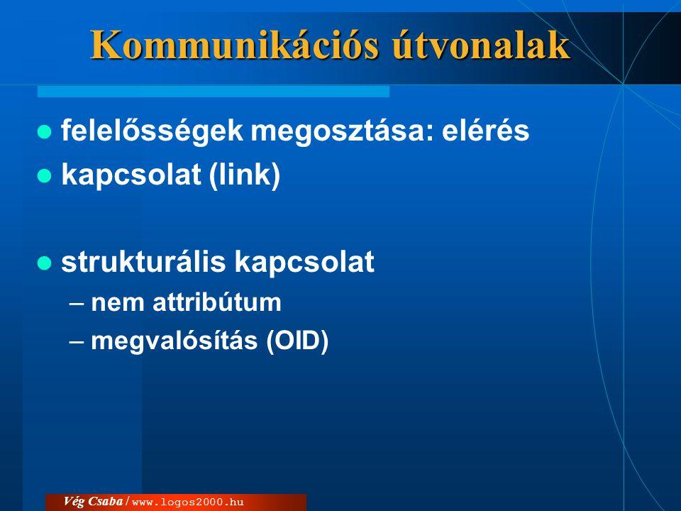 Vég Csaba / www.logos2000.hu Kommunikációs útvonalak  felelősségek megosztása: elérés  kapcsolat (link)  strukturális kapcsolat –nem attribútum –me