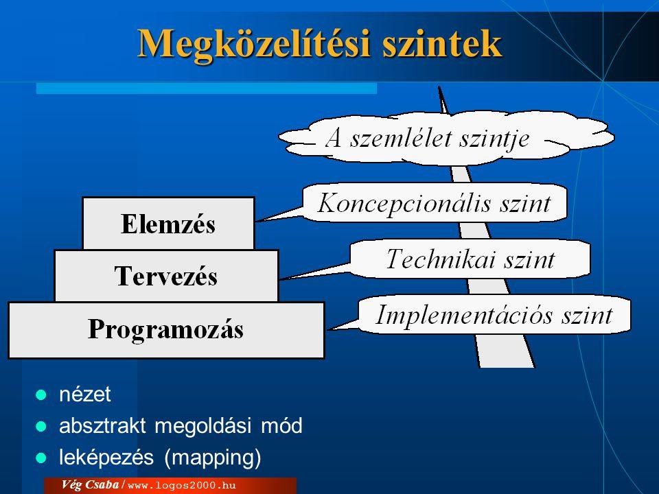 Vég Csaba / www.logos2000.hu Megközelítési szintek  nézet  absztrakt megoldási mód  leképezés (mapping)