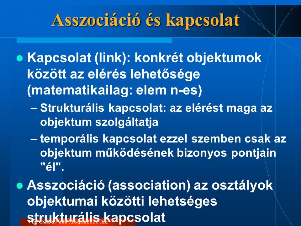 Vég Csaba / www.logos2000.hu Asszociáció és kapcsolat  Kapcsolat (link): konkrét objektumok között az elérés lehetősége (matematikailag: elem n-es) –